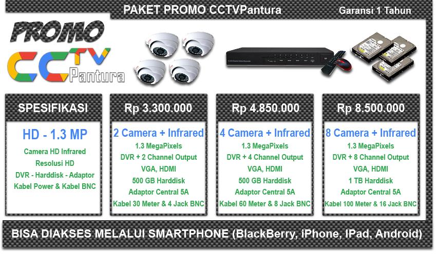 Paket Hemat CCTV Pantura