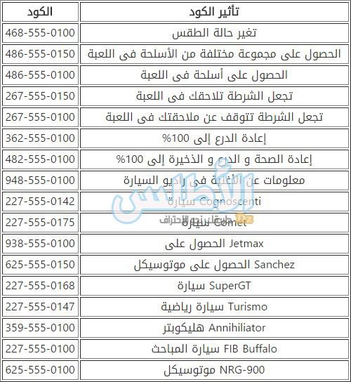 اسرار و اكواد  لعبة gta iv اي gta 4 بالعربية للحاسوب pc بلايستيشن اكسبوكس xbox ps3 ps2