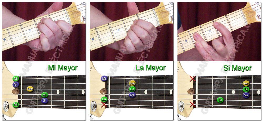 Cómo practicar Acordes en Guitarra