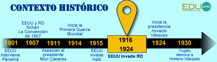 estados unidos,dominicana,invasion,militar,1916,yanqui