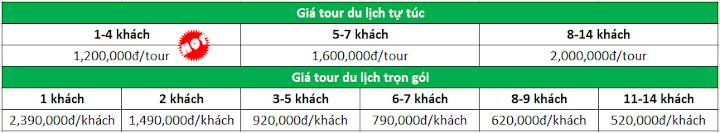 Tour Đất Mũi - Khai Long