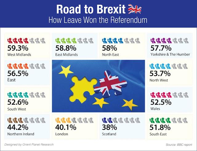 Brexit' move tips scale in GCC's favor: report