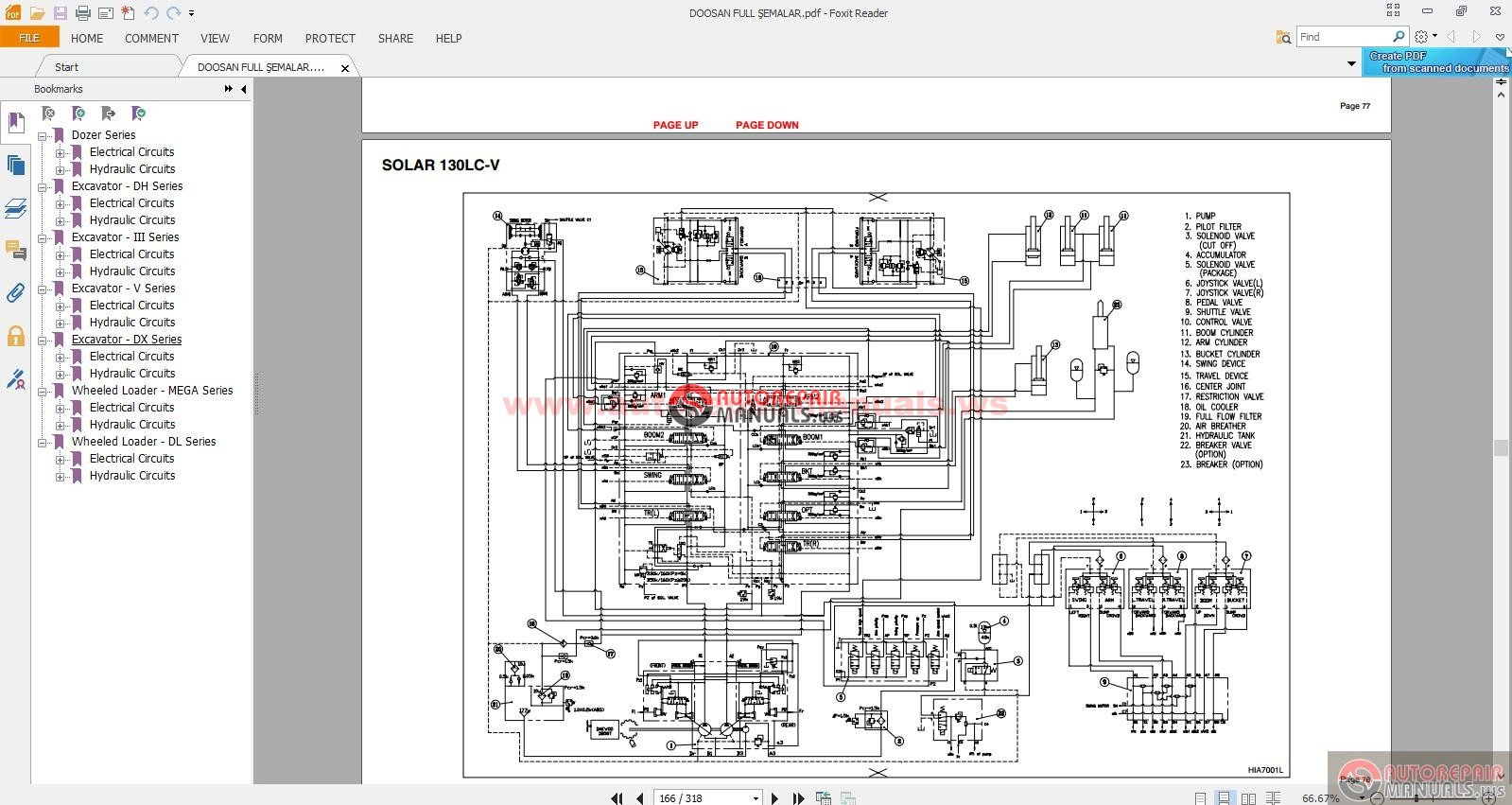 medium resolution of daewoo forklift 2 4 mitsubishi engine diagram get free image about doosan all schematics hydraulic electrical auto repair manuals