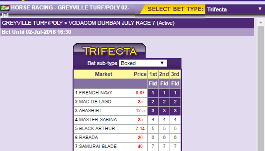 Hollywoodbets how to take a Exacta Boxed Bet