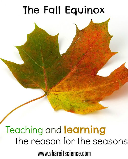Why do the seasons change? Science resources