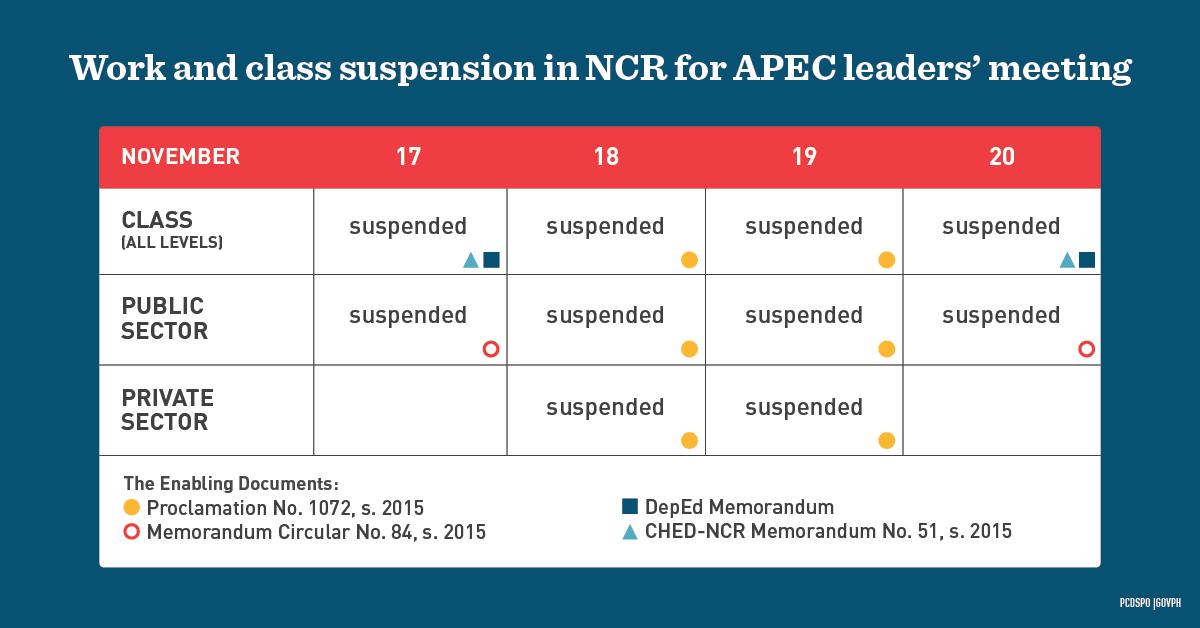 NCR #WalangPasok on November 17 to 20 for APEC - Exam News