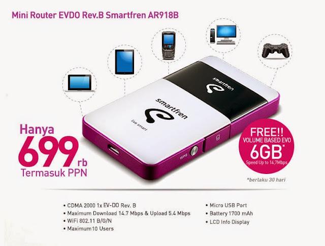 Mini Router Modem Smartfren AR918B EVDO REV B
