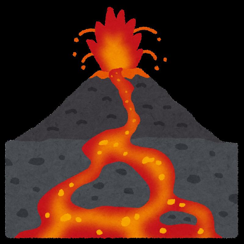 火山の噴火と溶岩のイラスト かわいいフリー素材集 いらすとや