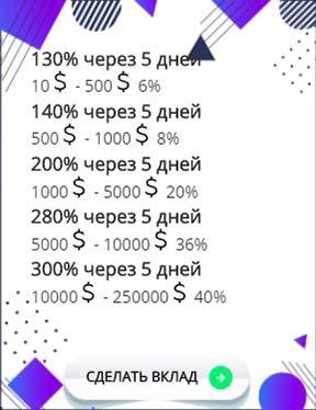 Инвестиционные планы Bit Bank 3