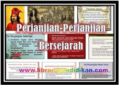 Perjanjian-Perjanjian Bersejarah Lengkap dengan Poto/Gambar