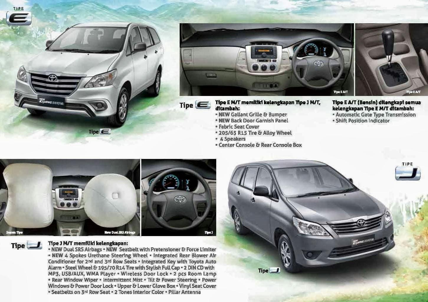 Spesifikasi Head Unit Grand New Veloz Avanza E Vs G Tinta Hitam Kertas Putih Brosur Toyota Innova 2012