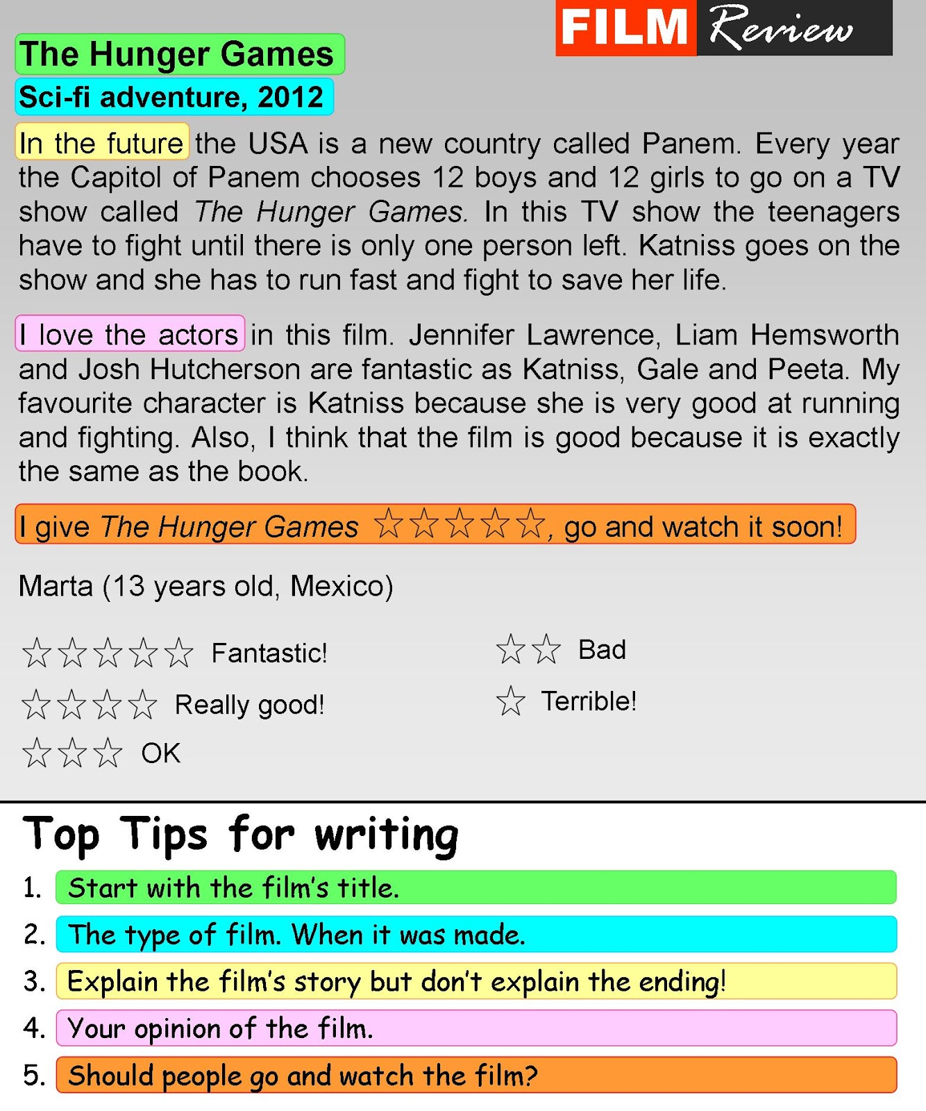 Valanglia Tips For Writing A Film Review An Example