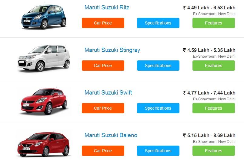 Maruti Suzuki Customer Care No