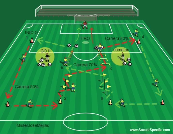 ejercicios de resistencia fisica para futbolistas