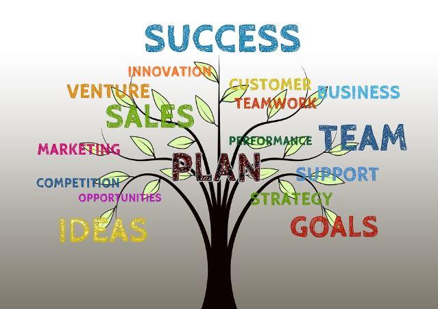 Sukses Network Marketing