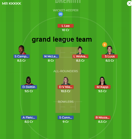 WIW Vs SAW 4th T20 Dream11 Prediction, WIW Vs SAW 4th T20 Fantasy Cricket Preview,Wiw vs saw dream11 prediction Archives, -Dream 11 Tips and prediction,