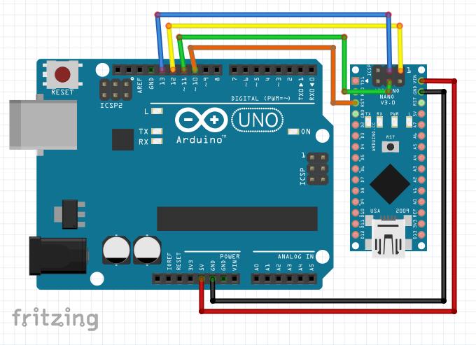 Arduino addiction program nano via uno with icsp