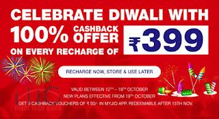 Jio 100% Cashback Diwali Offers ki Jankari