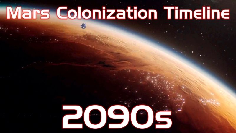 Mars Colonization Timeline - 2090s - The millionth Martian