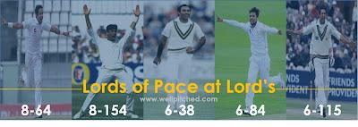 Mohammad Abbas - Full Speed Ahead ...