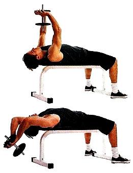 ejercicios para bajar grasa del pecho