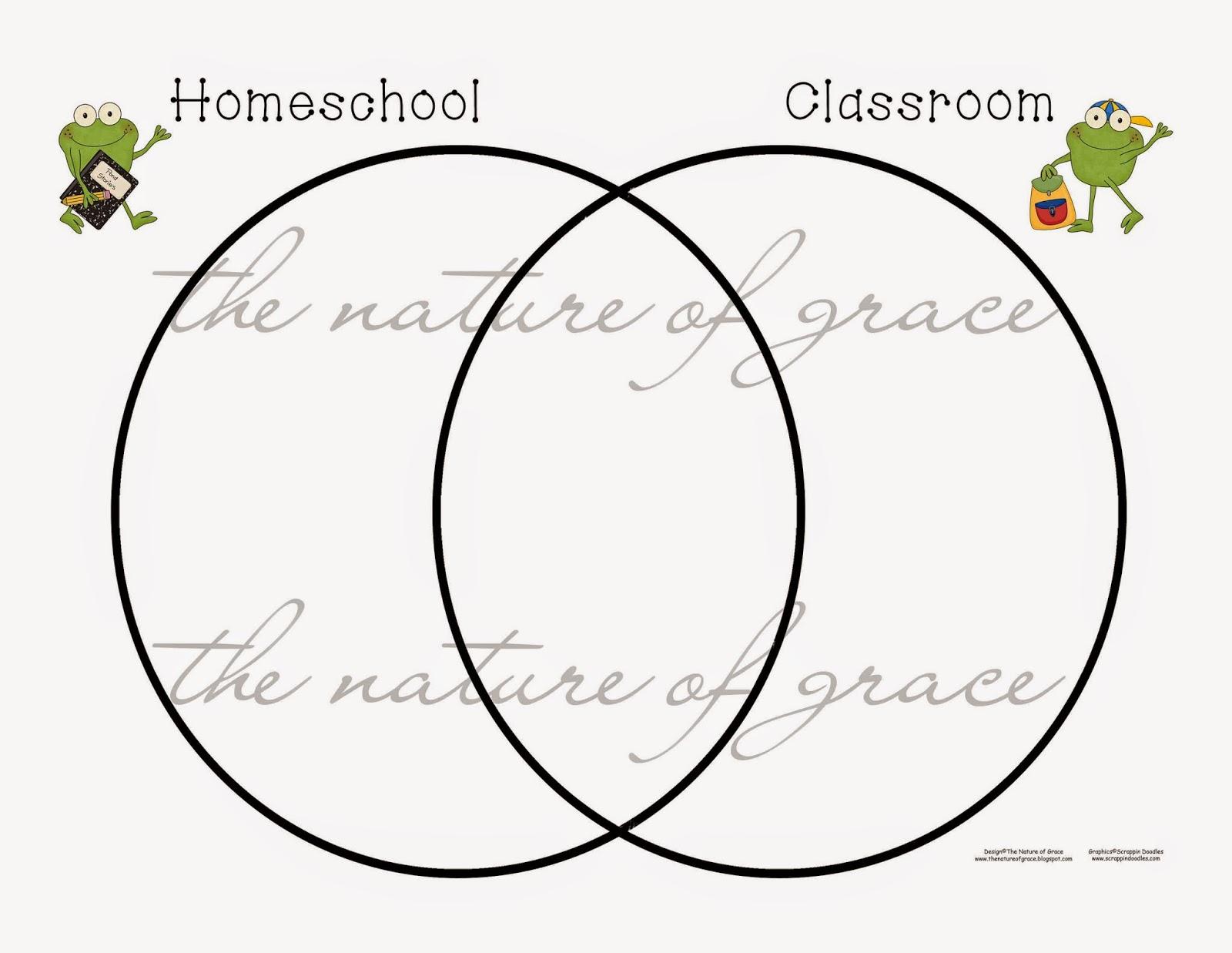 Venn Diagram Problem To Print