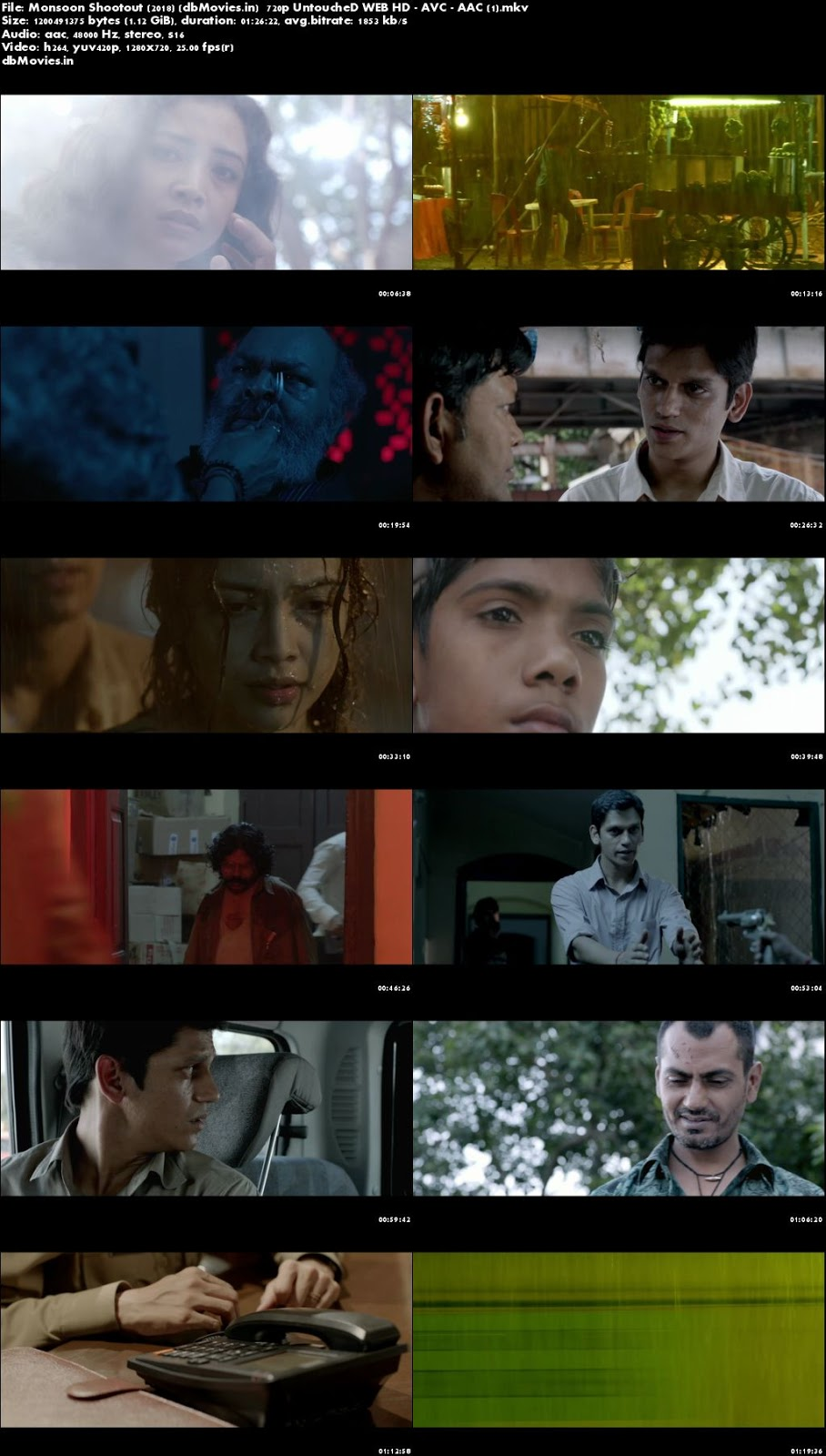 Screen Shots Monsoon Shootout 2018 Full Movie Download Hindi 720p