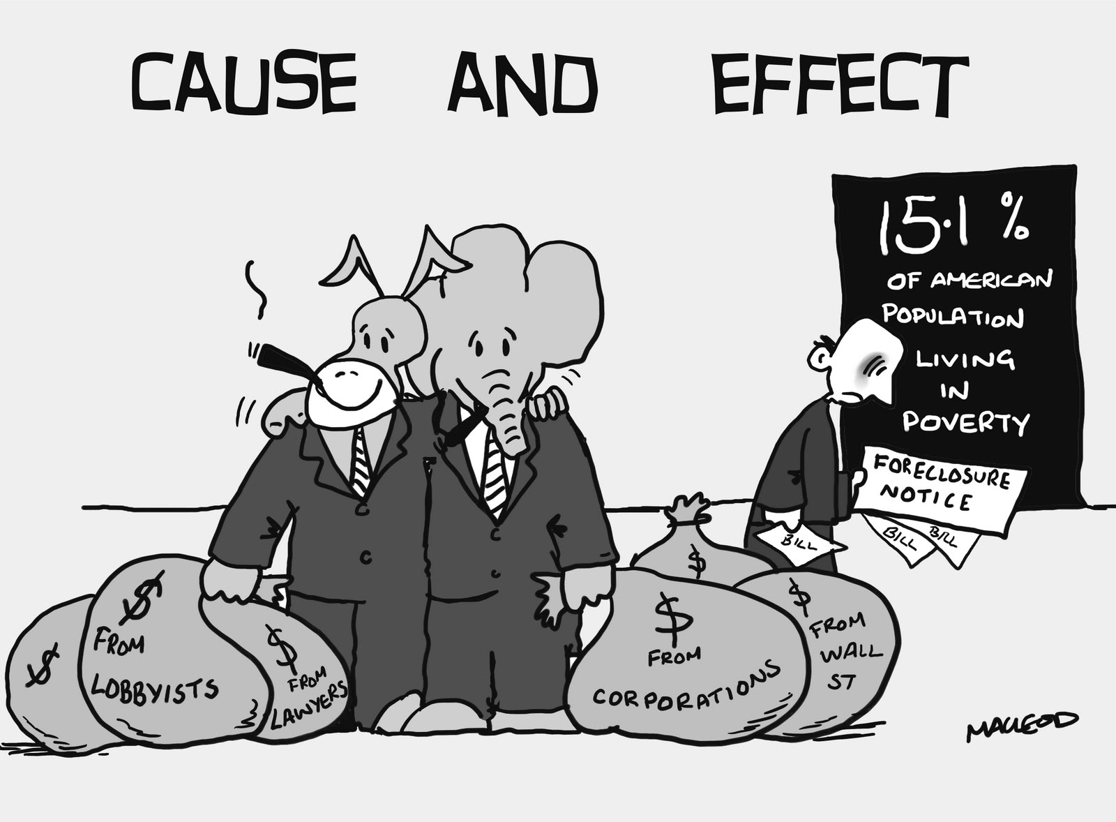 Macleod Cartoons Poverty Rates Soar Neither Political