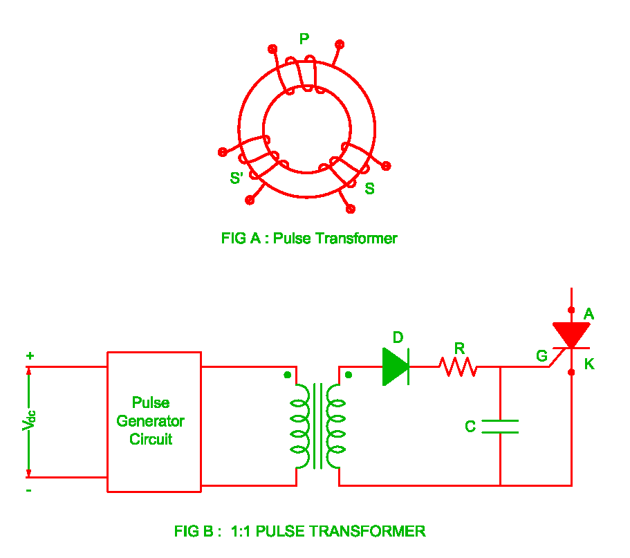 Pulse Transformer Isolation Transformer Electrical Revolution