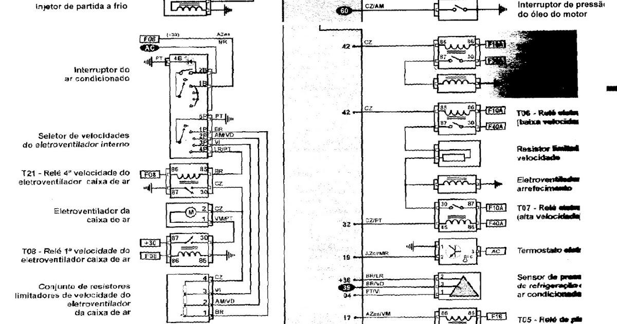 Ser MecânicoSer Mecânico: Esquema letrico palio 1.4 8v Flex