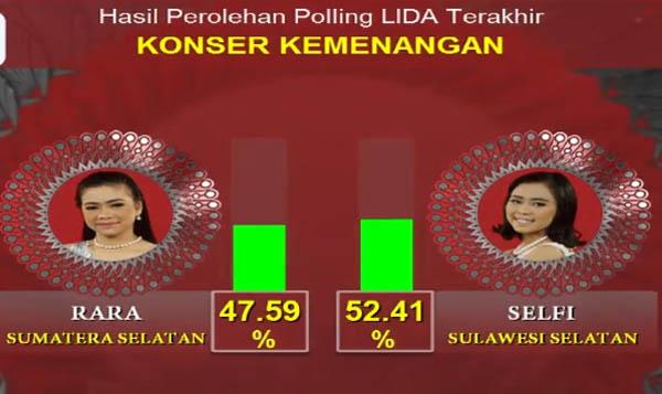 Selfi Pemenang LIDA Liga Dangdut Indonesia