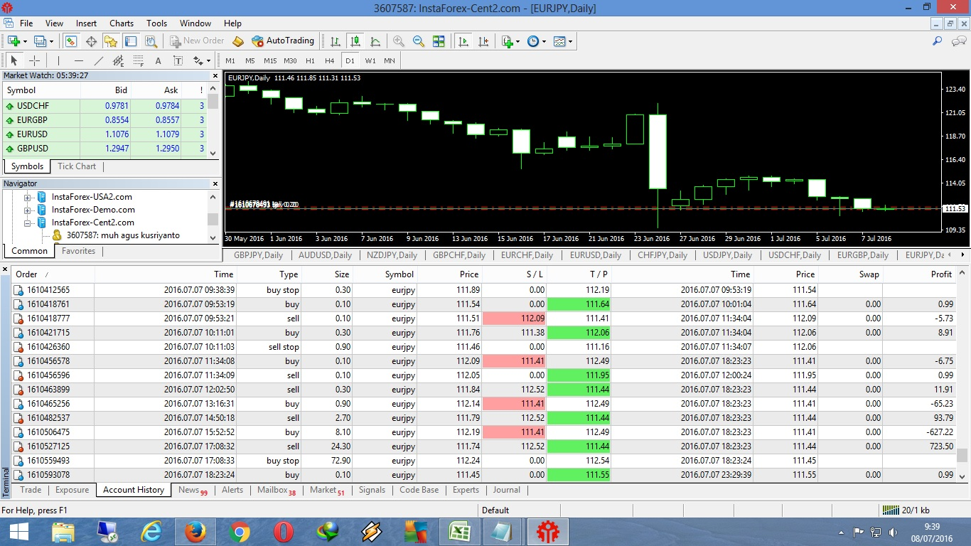 Download majalah in forex meteo top fixed income investments