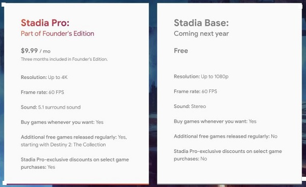 Google has announced the launch of the Stadia game service in November in 14 countries