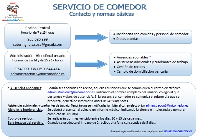 Hdlp learning community school services - Comedor escolar en ingles ...