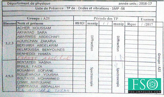 SMP S6 : Groupe A21 TP Ondes et Vibrations