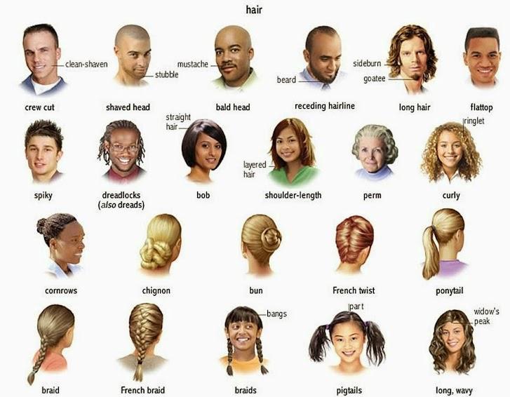 Hair Styles Names Of