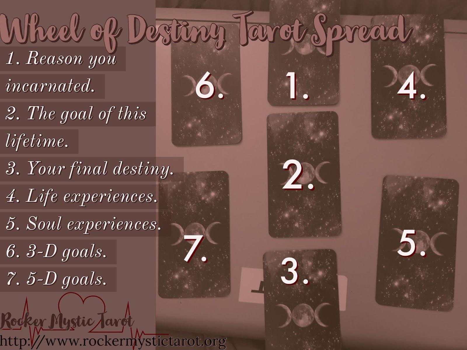 Wheel of Destiny - Tarot Spread