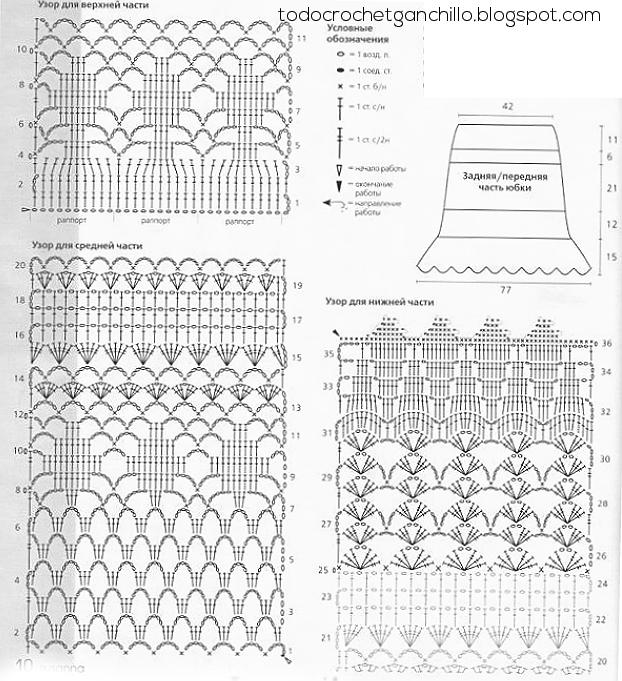 butterflycreaciones / fanaticadel tejido: falda crochet diseno sirena