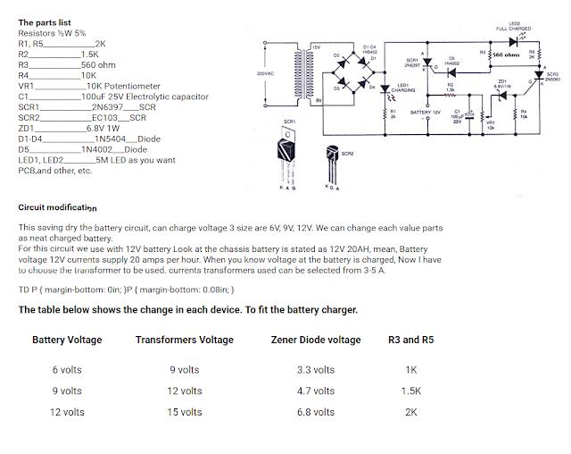 شاحن اتوماتيك لبطارية 6v,9v,12v
