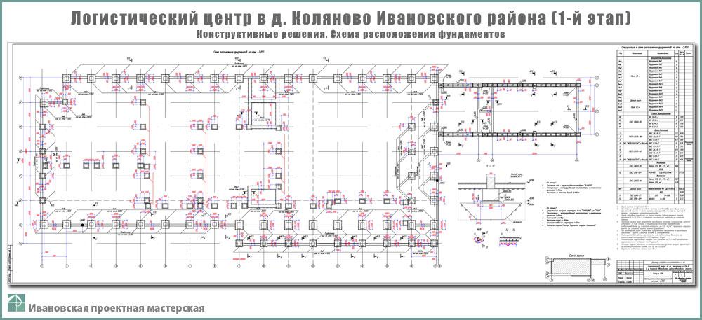 Проект логистического центра в пригороде г. Иваново - д. Коляново - Конструктивные решения - Фундаменты