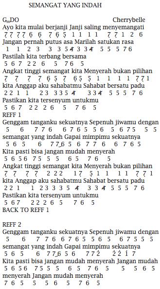 Chord Zona Nyaman Mudah : chord, nyaman, mudah, Chord, Nyaman