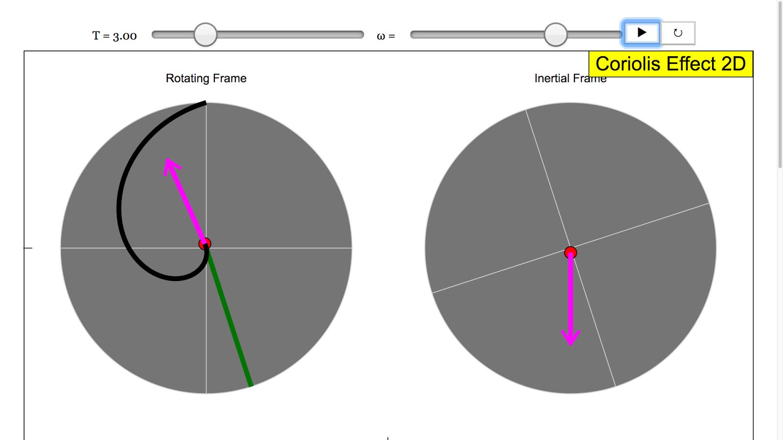 Coriolis effect 2d javascript simulation applet html5 open coriolis effect 2d javascript simulation applet html5 pooptronica