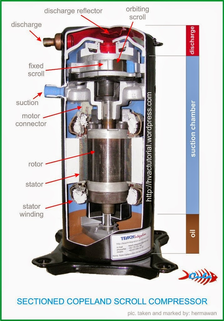 Thermal Protector Wiring Diagram مشكل تغيير كمبروسر بريستول مكان كمبروسر سكرول على مكيف