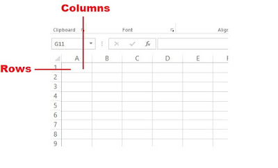 MS excel row and column