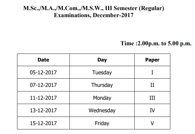 PU PG 3rd Sem Exam Time Table 2017