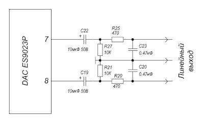Схема пассивных выходных цепей USB ЦАПа из Китая