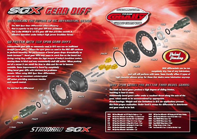 Oficial: Corally SGX gear Diff