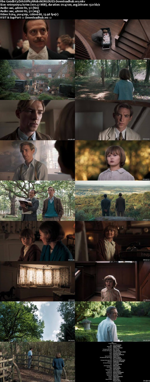 Goodbye Christopher Robin 2017 Hindi Dual Audio 720p BluRay Free Download