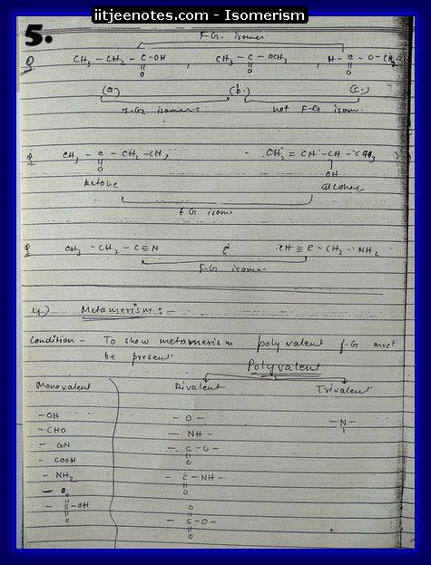 Isomerism5