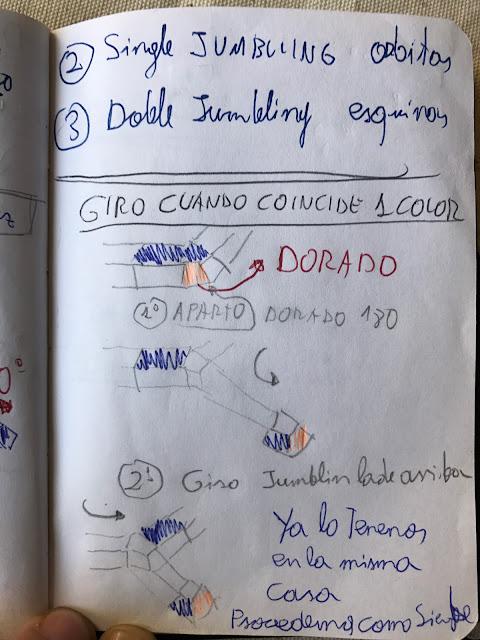 Carzy Comet - LANLAN DODECAEDRO 12 EJES | TUTORIAL EN ESPAÑOL